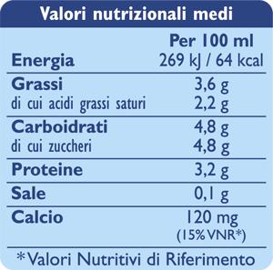 tabelle_nutrizionali_granlatte_intero