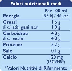 tabelle_nutrizionali_granlatte_ps