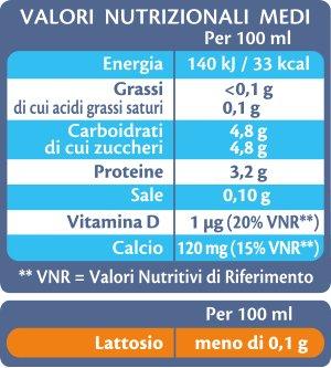 tabella_nutrizionali