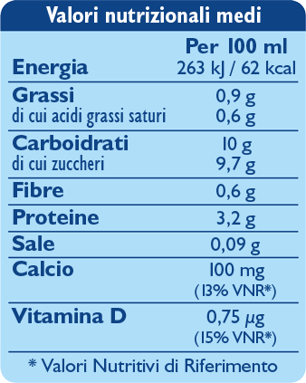 tabella_nutrizionale_candyup